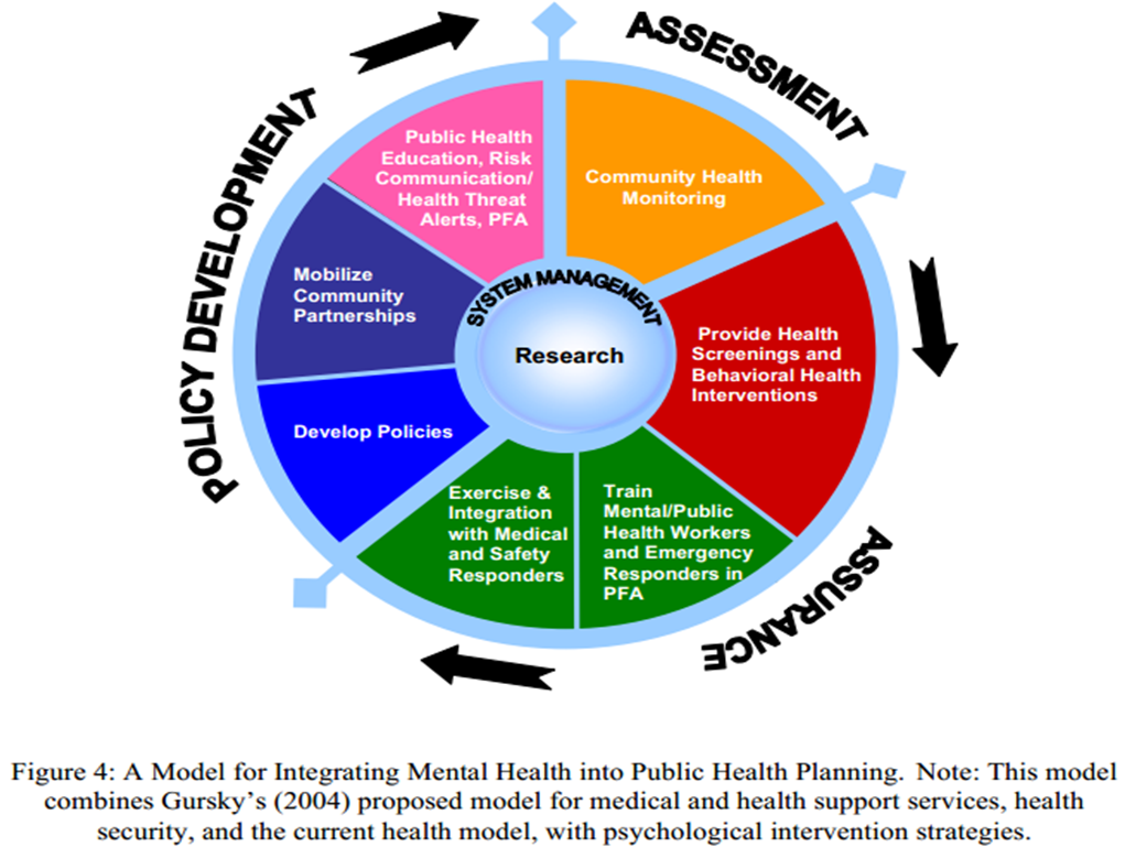 coping with disasters a guidebook for psychological intervention