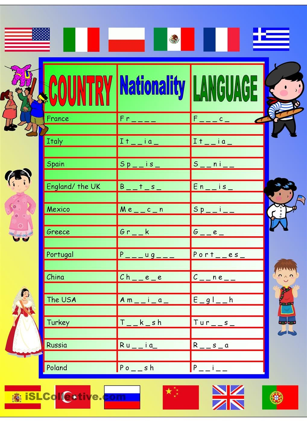 countries and nationalities pdf