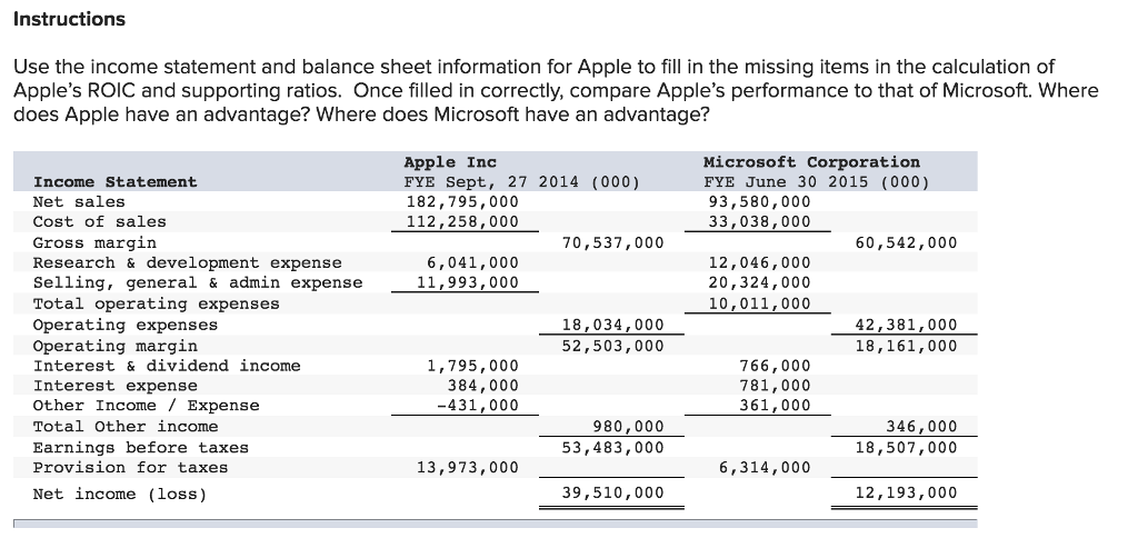 apple income statement 2015 pdf