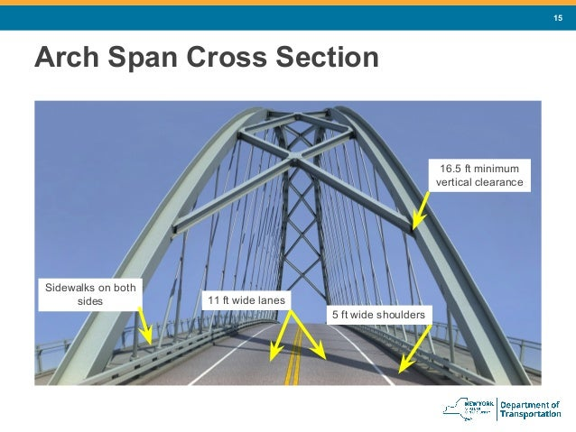 bridge design manual nysdot