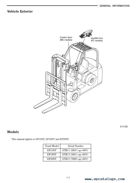 caterpillar forklift manual pdf