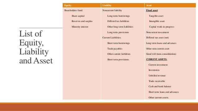 current assets list pdf