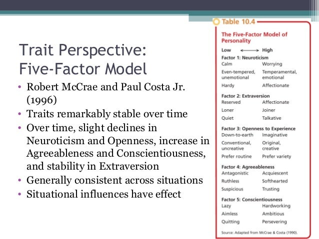 costa and mcrae psych manual 1992