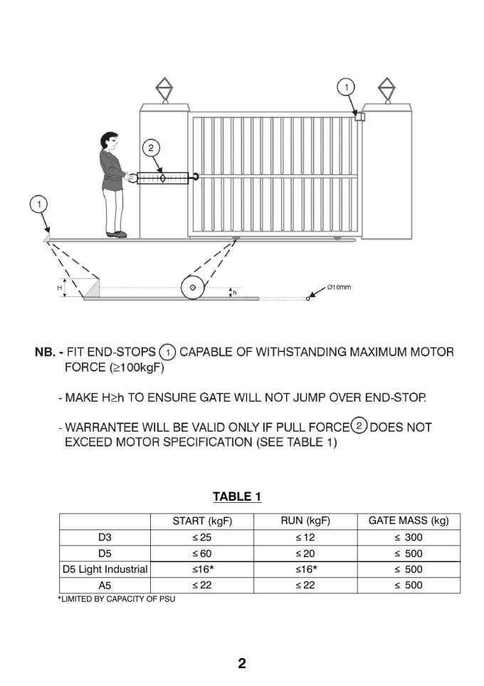 centurion d2 gate motor manual