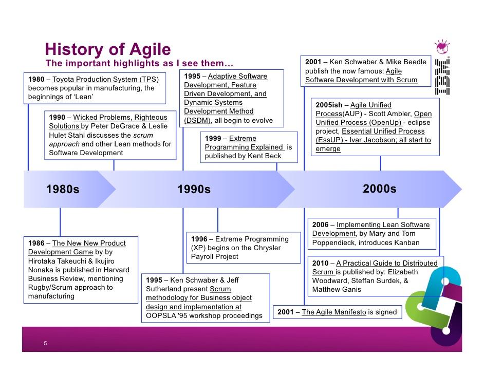 agile product development pdf