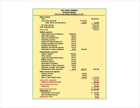 apple income statement 2015 pdf