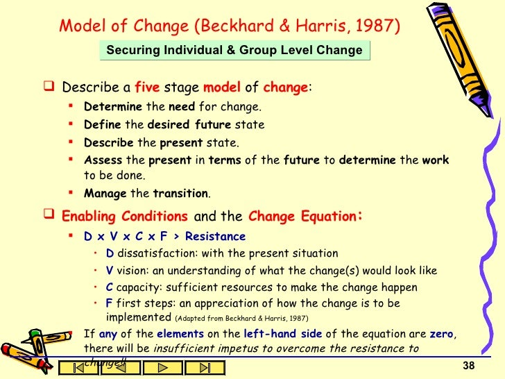 beckhard agent of change pdf
