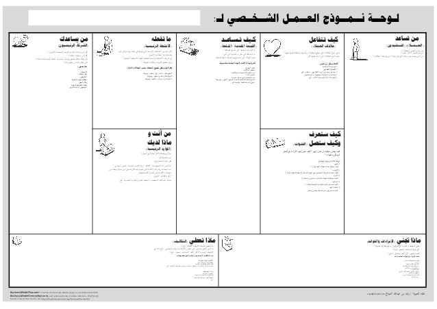 business model generation pdf arabic