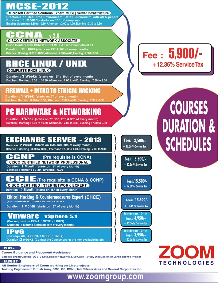 ccna course material pdf free download
