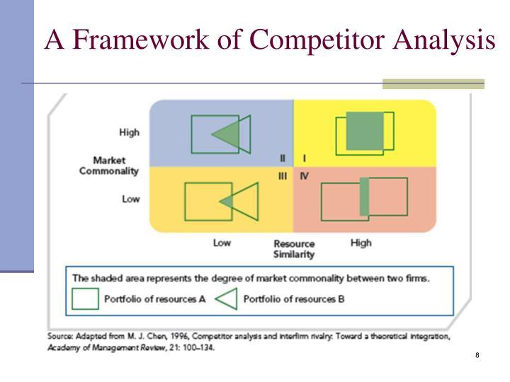 competitor analysis framework pdf