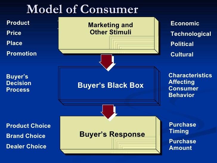 consumer behaviour models pdf