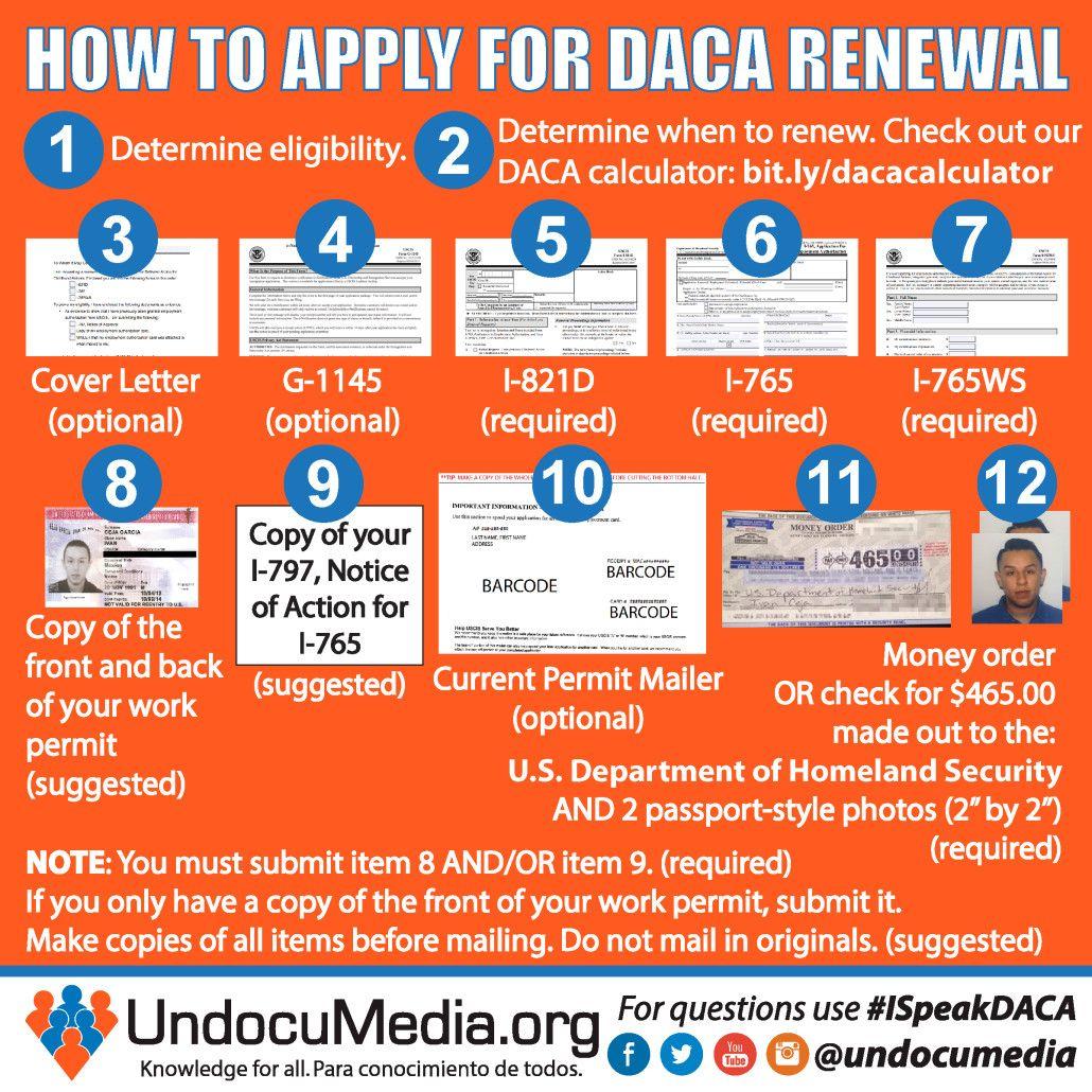 daca application fee