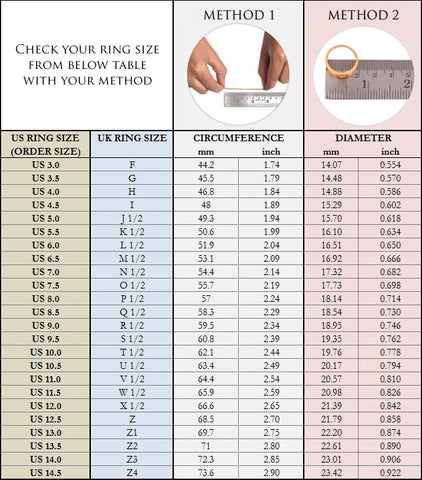 accurate ring size guide