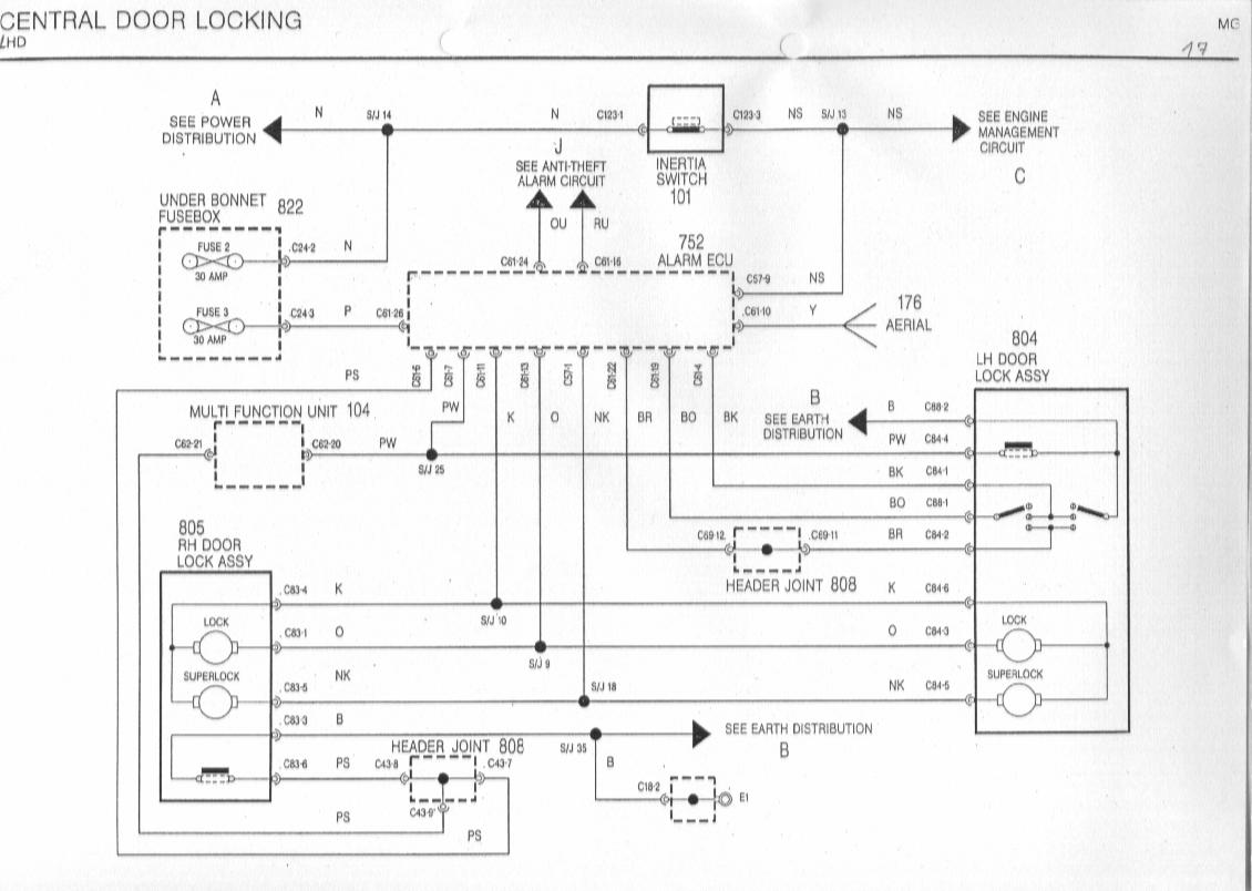 central locking system working pdf